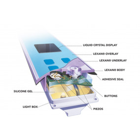 category Top Side Panel ML700 Clear Jets 1, Jets 2, Blower, Time, Mode/Prog, Warm, Cool 151065-10